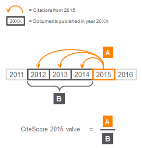 citescore_2015